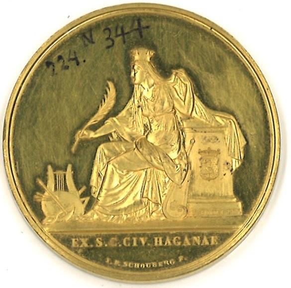 Prijspenning Den Haag
